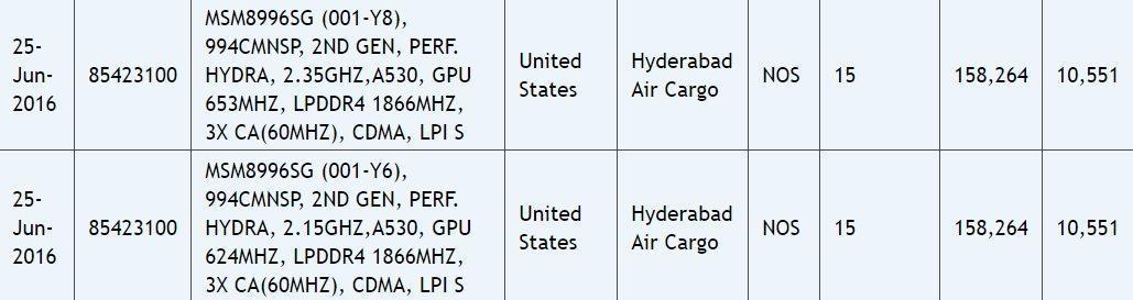 Snapdragon 821 823 import datasheet
