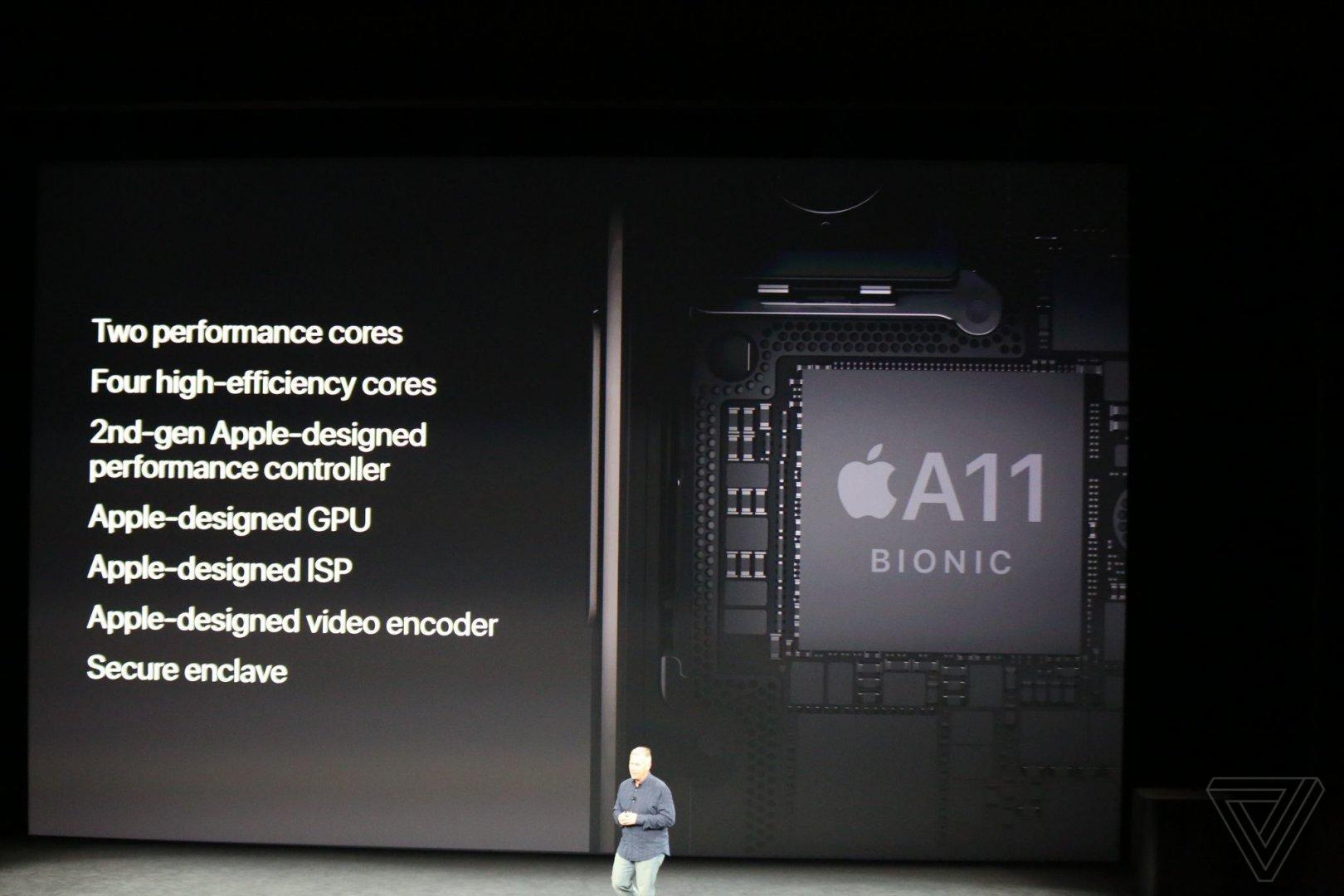 Apple A11 Bionic Processor