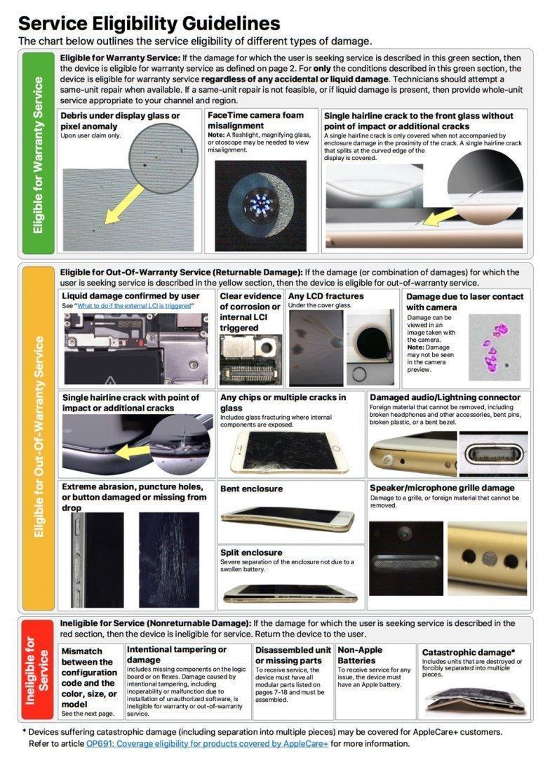 iPhone warranty manual leak