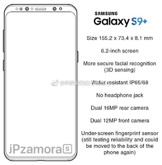 Galaxy S9 Specs