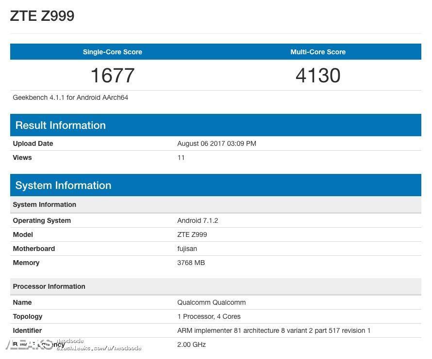 ZTE Z999 Geekbench